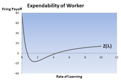 Expendability3