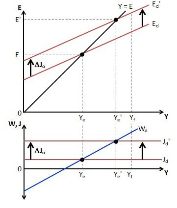 IE SFB Diagram 1B