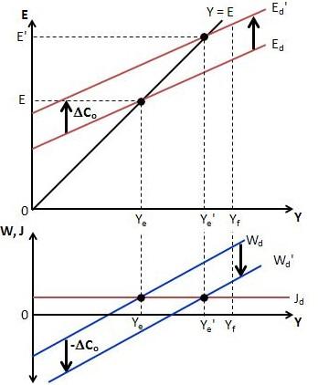 IE SFB Diagram 1C