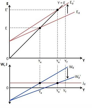 IE SFB Diagram 1D